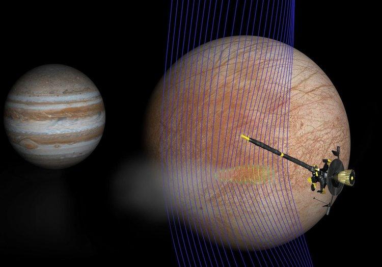 НАСА ще търси извънземен живот на Европа, спътника на Юпитер (видео)