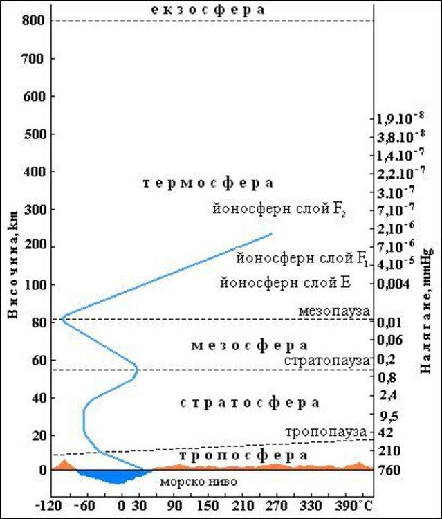 Wikimedia Commons / Любомир Таушанов, 2005 г.