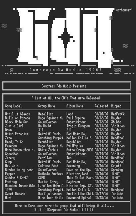 Преди повече от 20 години в интернет е публикуван първият пиратски MP3-файл