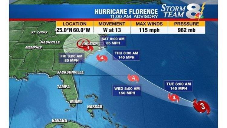 Около милион американци евакуирани заради урагана Флорънс