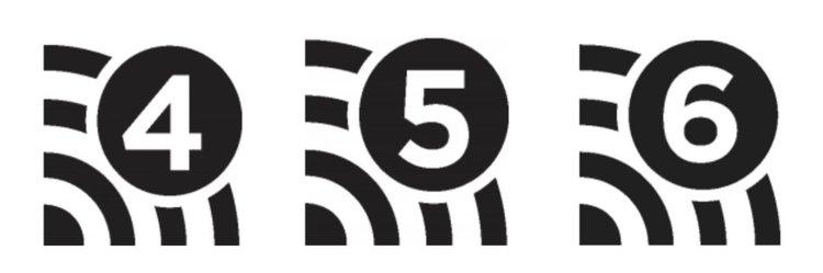 Wi-Fi Alliance смени имената на спецификациите и обяви Wi-Fi 6 стандарта