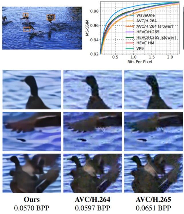 Пример за възстановяване на фрагмент от видео, компресирано с различни кодеци, но с еднакъв брой BPP (битове на пиксел)