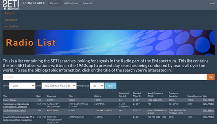 SETI публикува всички досегашни изследвания, свързани с търсенето на извънземни