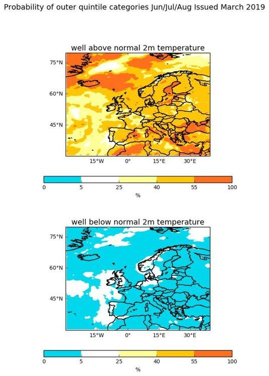 Идва горещо лято, вероятно много горещо