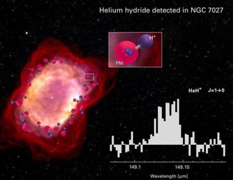 Откриха първата молекула във Вселената (видео)