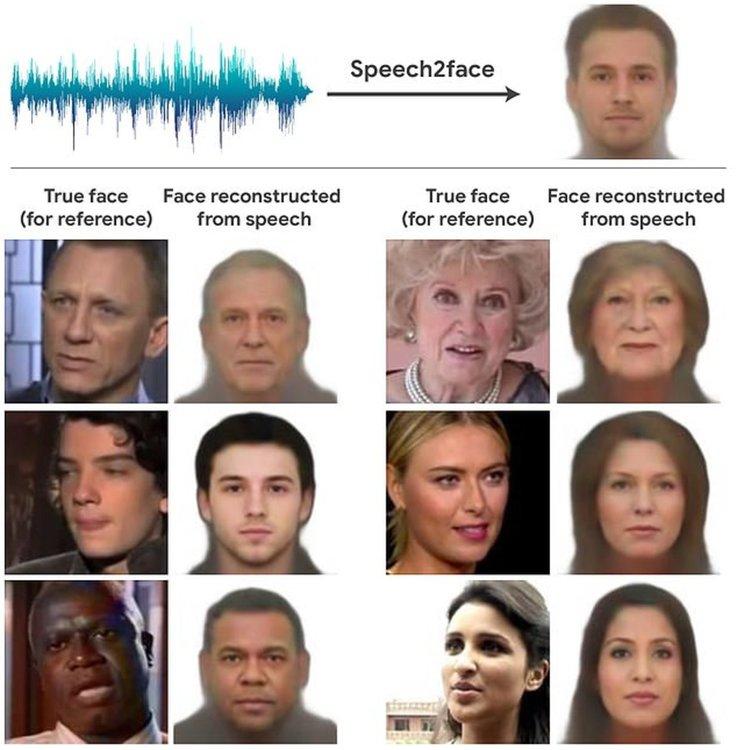 Изкуствен интелект отгатва външния ви вид, слушайки кратки записи на гласа ви