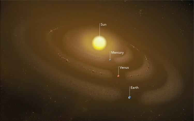 Илюстрация на пръстени в орбитата на Меркурий, Земя и Венера и астероиди в орбитата на Венера. Credits: NASA's Goddard Space Flight Center/Mary Pat Hrybyk-Keith