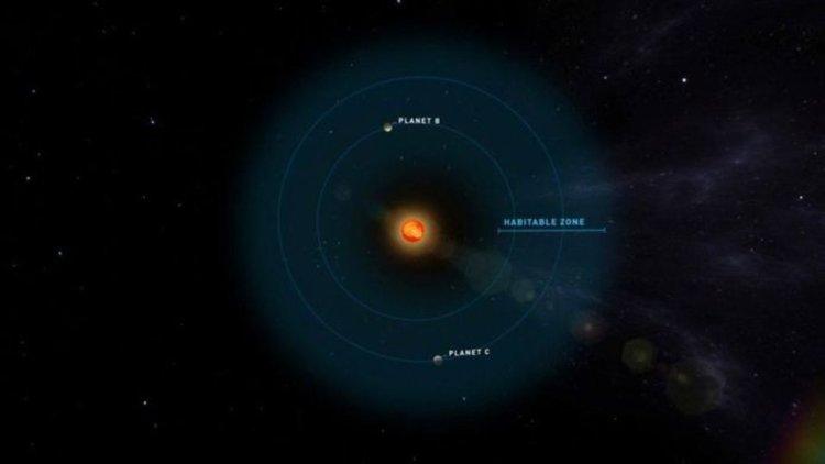 Ако ги има около звездата Тийгардън, лесно ще ни открият (видео)